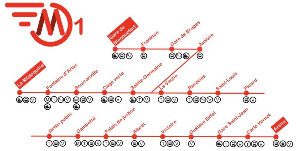 Ligne 1 du métro à Bordeaux